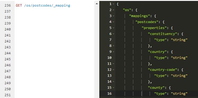 tapSW - Custom Software - Mapping UK Postcodes using Elasticsearch